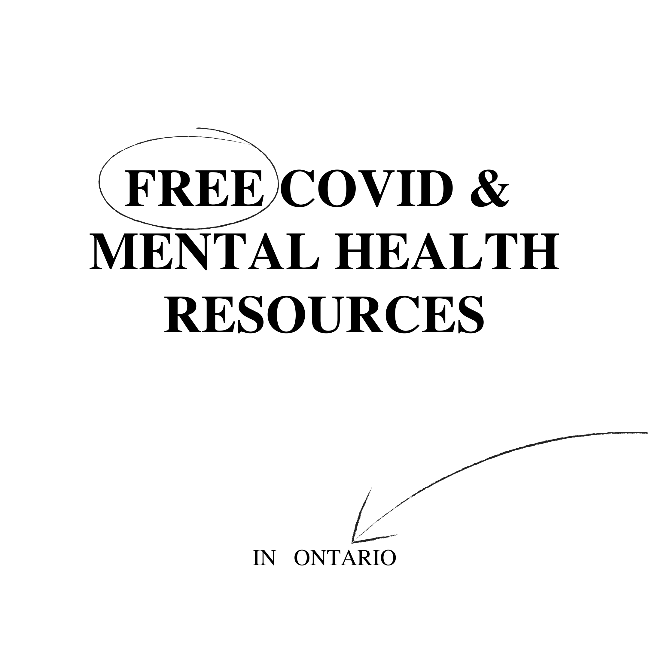 Free Covid and Mental Health Resources in Ontario title page